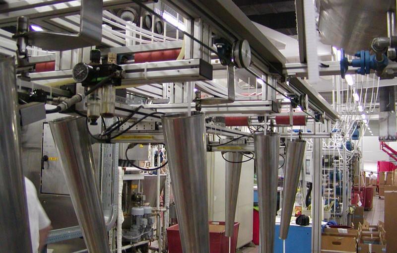 Maschinenbau Textilindustrie